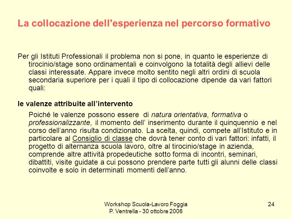 Workshop Scuola-Lavoro Foggia P. Ventrella - 30 ottobre 2006 24 La collocazione dell'esperienza nel percorso formativo Per gli Istituti Professionali