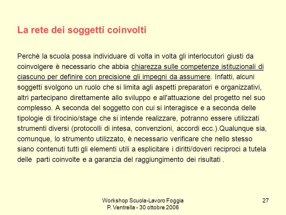 Workshop Scuola-Lavoro Foggia P. Ventrella - 30 ottobre 2006 27 La rete dei soggetti coinvolti Perchè la scuola possa individuare di volta in volta gl