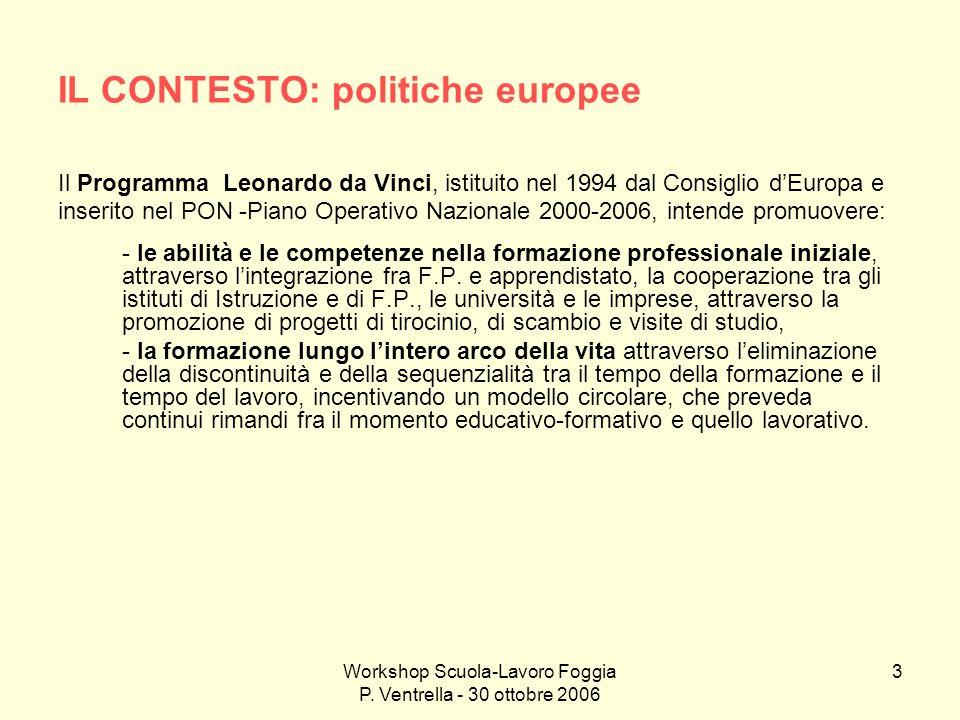 Workshop Scuola-Lavoro Foggia P. Ventrella - 30 ottobre 2006 3 IL CONTESTO: politiche europee Il Programma Leonardo da Vinci, istituito nel 1994 dal C
