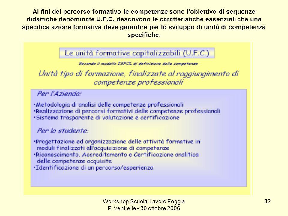 Workshop Scuola-Lavoro Foggia P. Ventrella - 30 ottobre 2006 32 le competenze Ai fini del percorso formativo le competenze sono lobiettivo di sequenze