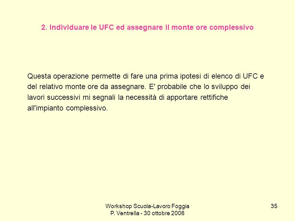 Workshop Scuola-Lavoro Foggia P. Ventrella - 30 ottobre 2006 35 2. Individuare le UFC ed assegnare il monte ore complessivo Questa operazione permette