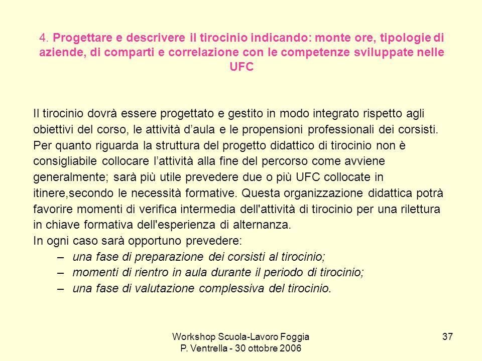 Workshop Scuola-Lavoro Foggia P. Ventrella - 30 ottobre 2006 37 4. Progettare e descrivere il tirocinio indicando: monte ore, tipologie di aziende, di