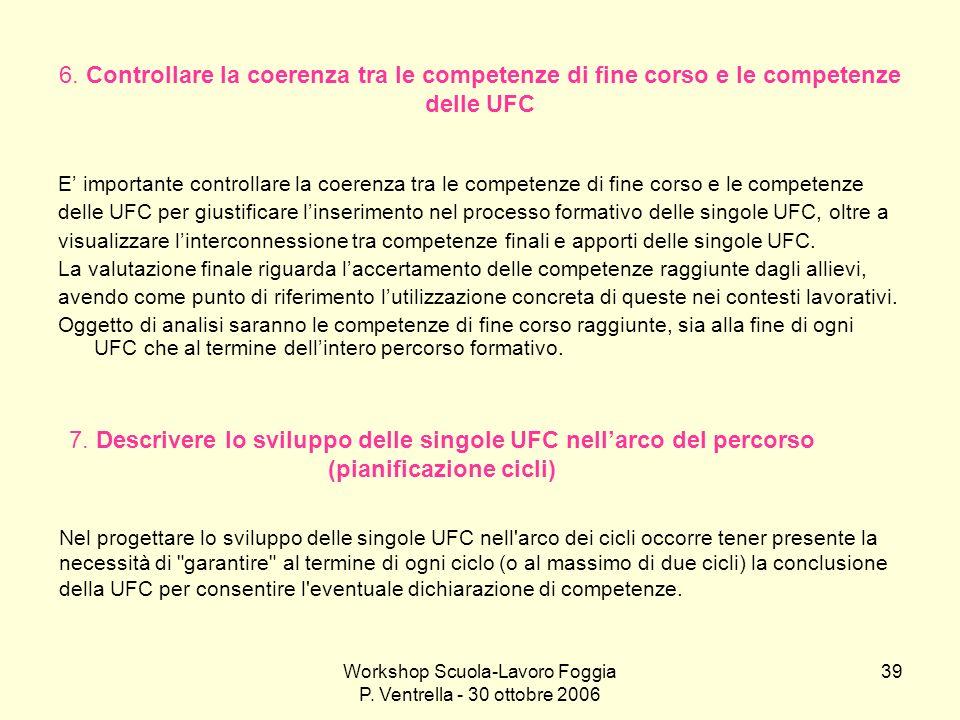 Workshop Scuola-Lavoro Foggia P. Ventrella - 30 ottobre 2006 39 6. Controllare la coerenza tra le competenze di fine corso e le competenze delle UFC E