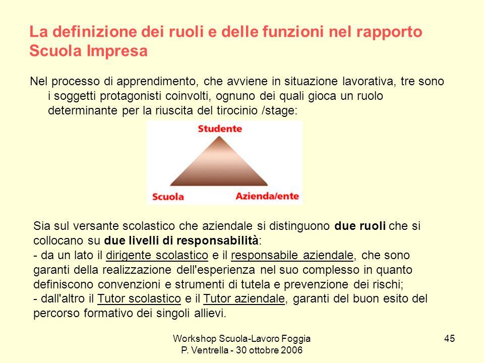 Workshop Scuola-Lavoro Foggia P. Ventrella - 30 ottobre 2006 45 La definizione dei ruoli e delle funzioni nel rapporto Scuola Impresa Nel processo di