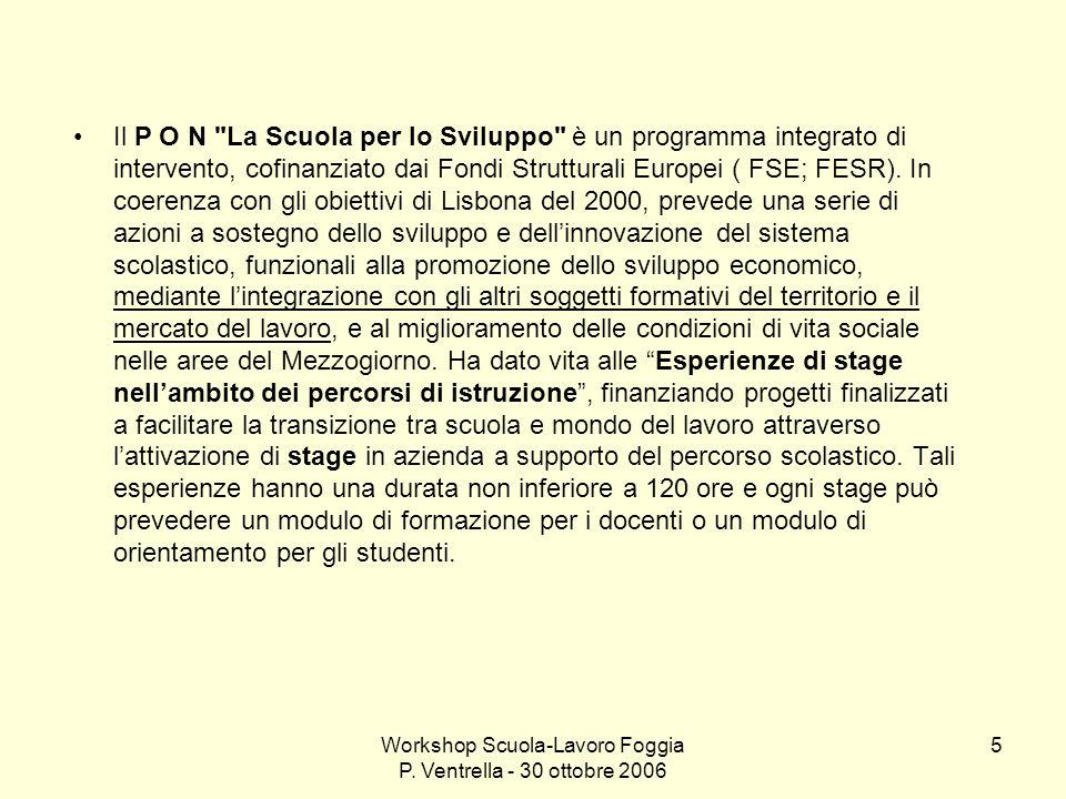 Workshop Scuola-Lavoro Foggia P. Ventrella - 30 ottobre 2006 5 Il P O N