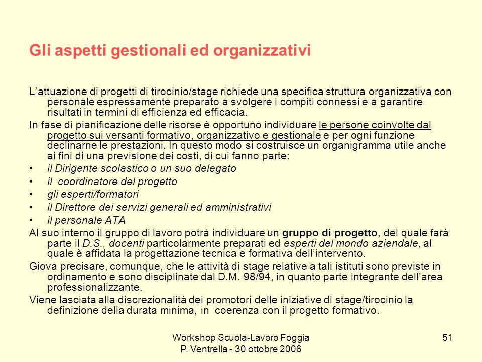 Workshop Scuola-Lavoro Foggia P. Ventrella - 30 ottobre 2006 51 Gli aspetti gestionali ed organizzativi Lattuazione di progetti di tirocinio/stage ric
