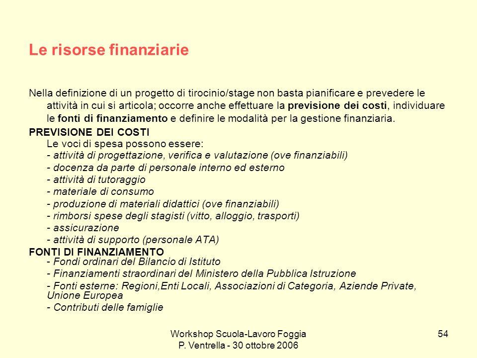 Workshop Scuola-Lavoro Foggia P. Ventrella - 30 ottobre 2006 54 Le risorse finanziarie Nella definizione di un progetto di tirocinio/stage non basta p