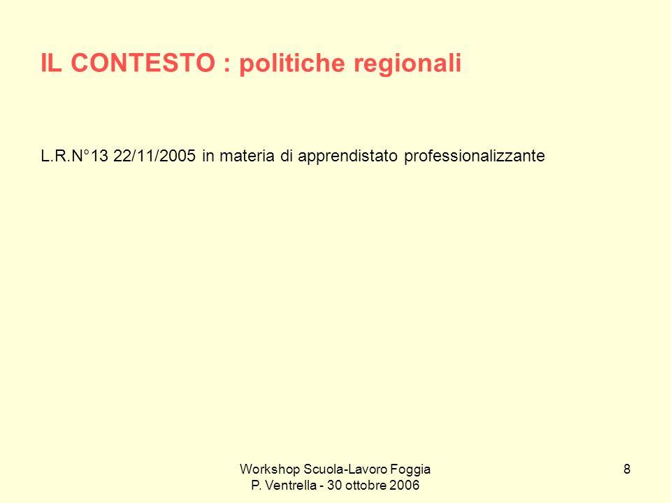 Workshop Scuola-Lavoro Foggia P. Ventrella - 30 ottobre 2006 8 IL CONTESTO : politiche regionali L.R.N°13 22/11/2005 in materia di apprendistato profe