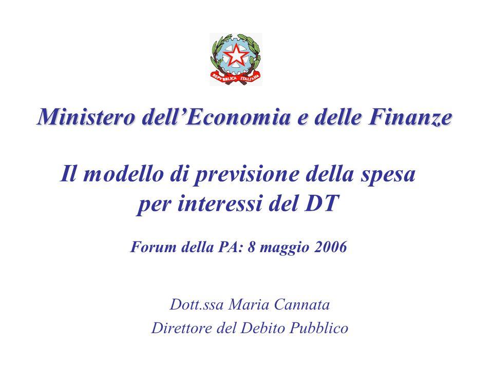 Il modello di previsione della spesa per interessi del DT Dott.ssa Maria Cannata Direttore del Debito Pubblico Forum della PA: 8 maggio 2006 Ministero dellEconomia e delle Finanze