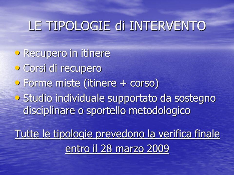 LE TIPOLOGIE di INTERVENTO Recupero in itinere Recupero in itinere Corsi di recupero Corsi di recupero Forme miste (itinere + corso) Forme miste (itin