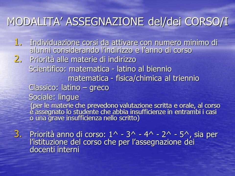 MODALITA ASSEGNAZIONE del/dei CORSO/I 1. Individuazione corsi da attivare con numero minimo di alunni considerando lindirizzo e lanno di corso 2. Prio