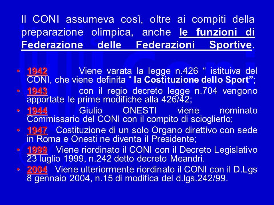 Il CONI assumeva così, oltre ai compiti della preparazione olimpica, anche le funzioni di Federazione delle Federazioni Sportive. 19421942 Viene varat