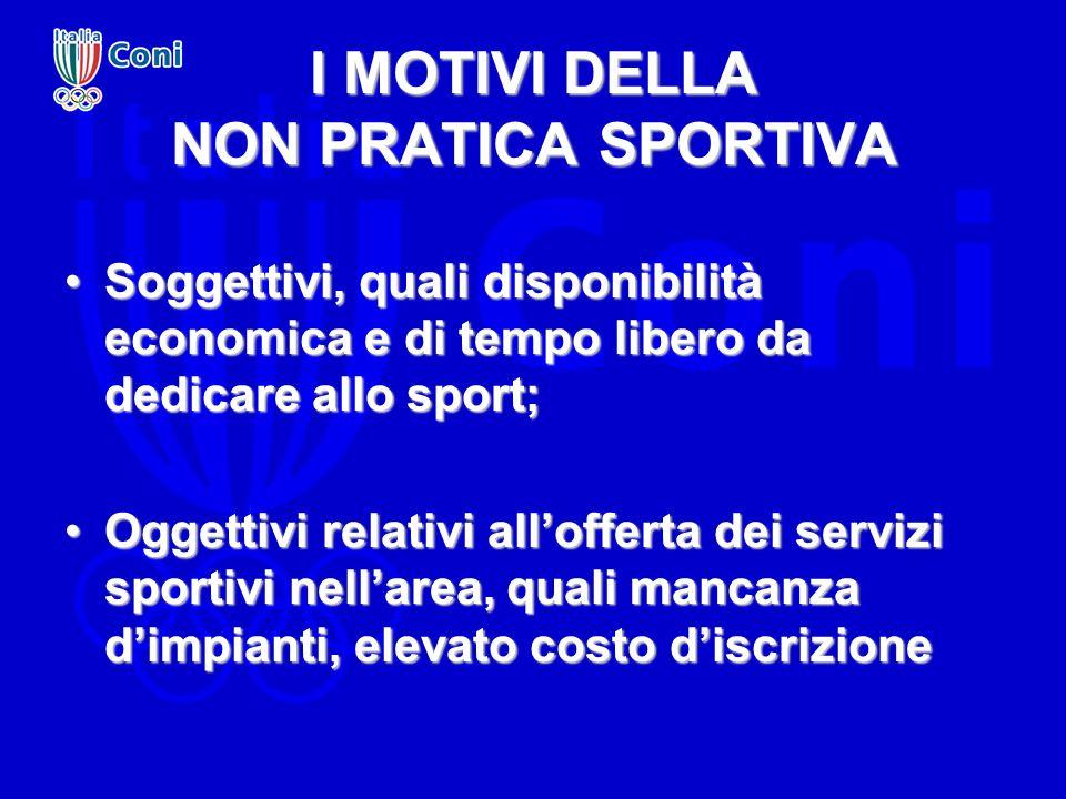 I MOTIVI DELLA NON PRATICA SPORTIVA Soggettivi, quali disponibilità economica e di tempo libero da dedicare allo sport;Soggettivi, quali disponibilità