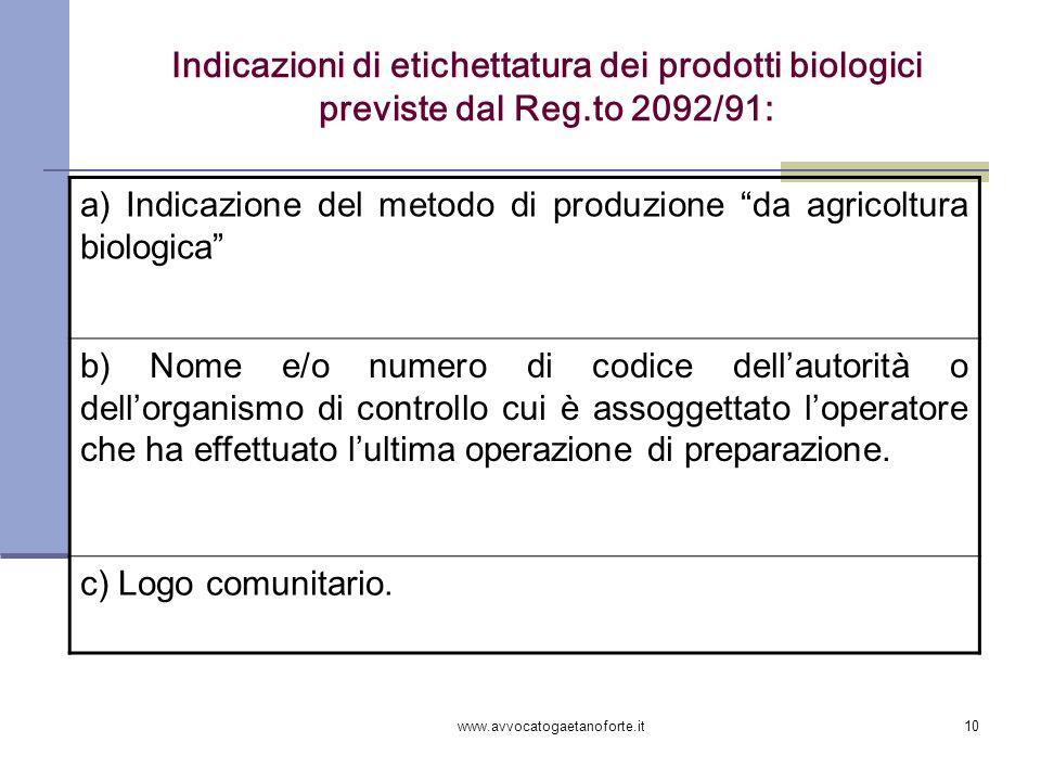 www.avvocatogaetanoforte.it10 Indicazioni di etichettatura dei prodotti biologici previste dal Reg.to 2092/91: a) Indicazione del metodo di produzione
