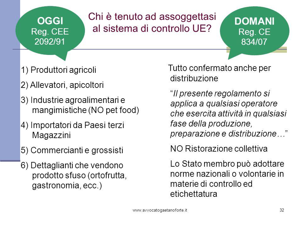 www.avvocatogaetanoforte.it32 Chi è tenuto ad assoggettasi al sistema di controllo UE? 1) Produttori agricoli 2) Allevatori, apicoltori 3) Industrie a