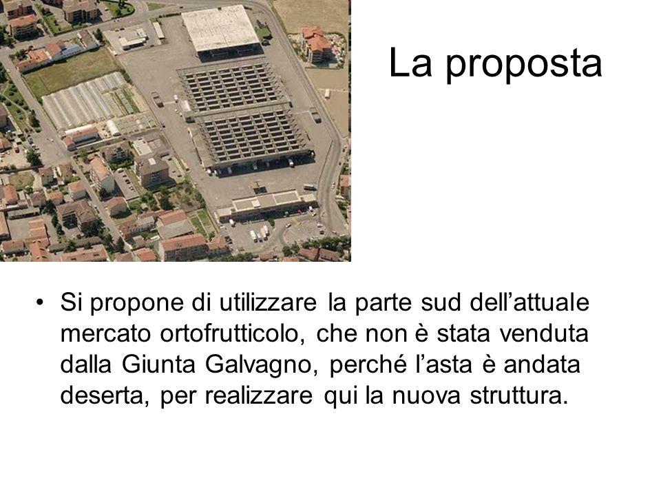 La proposta Si propone di utilizzare la parte sud dellattuale mercato ortofrutticolo, che non è stata venduta dalla Giunta Galvagno, perché lasta è an