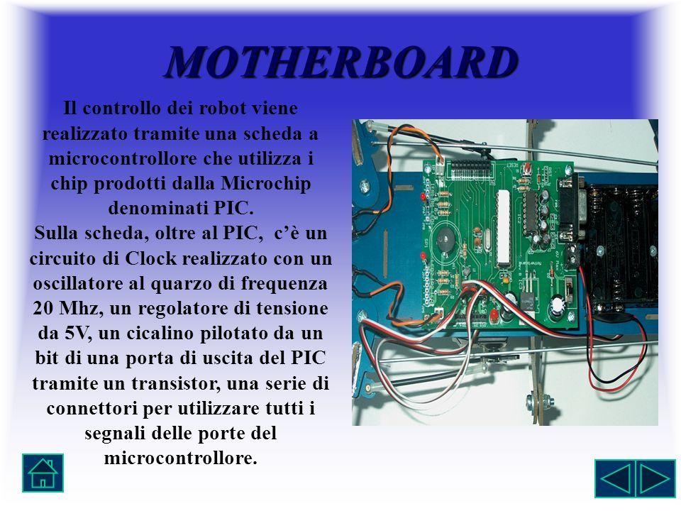 MOTHERBOARD Il controllo dei robot viene realizzato tramite una scheda a microcontrollore che utilizza i chip prodotti dalla Microchip denominati PIC.