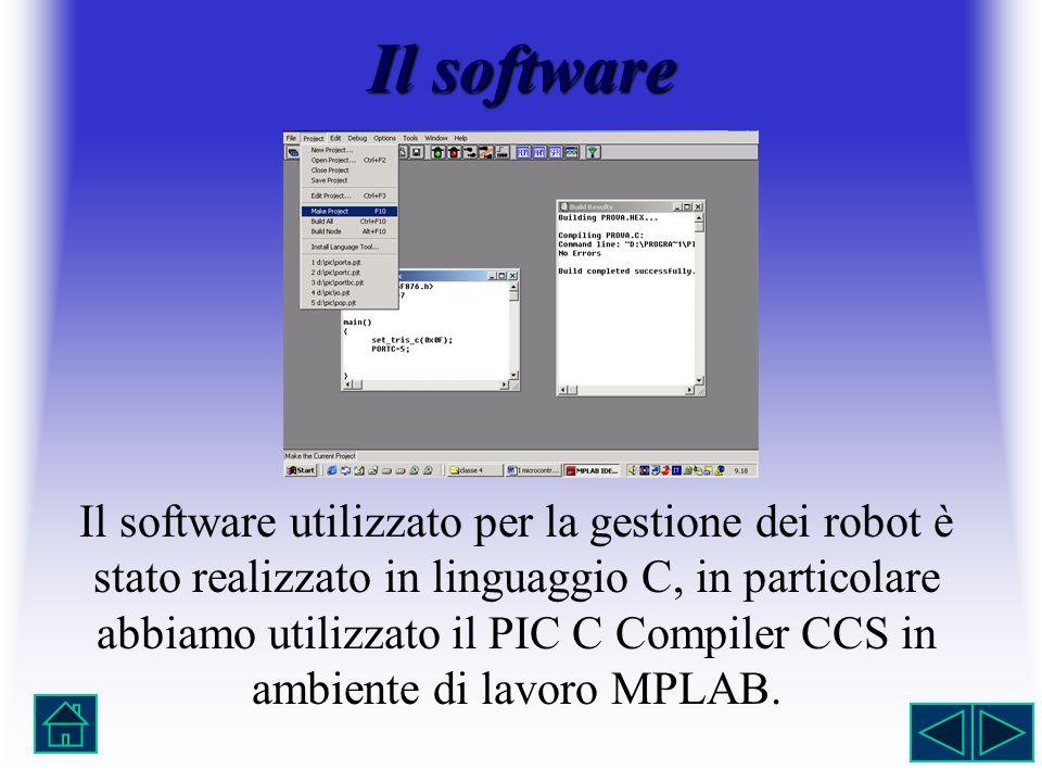 Il software Il software utilizzato per la gestione dei robot è stato realizzato in linguaggio C, in particolare abbiamo utilizzato il PIC C Compiler C
