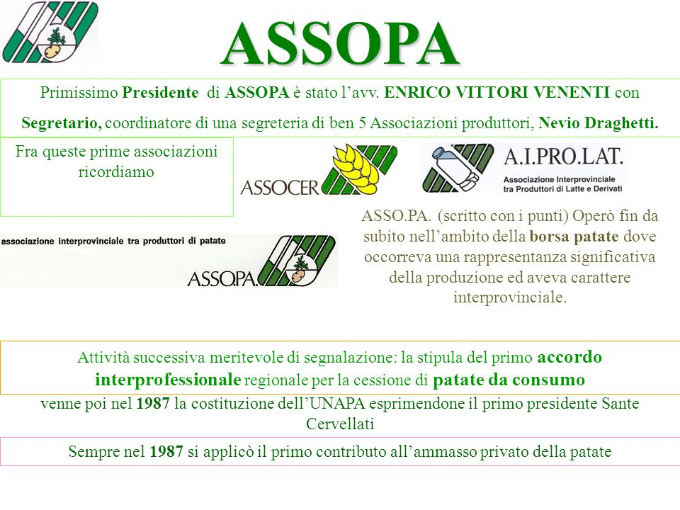 ASSOPA Primissimo Presidente di ASSOPA è stato lavv.