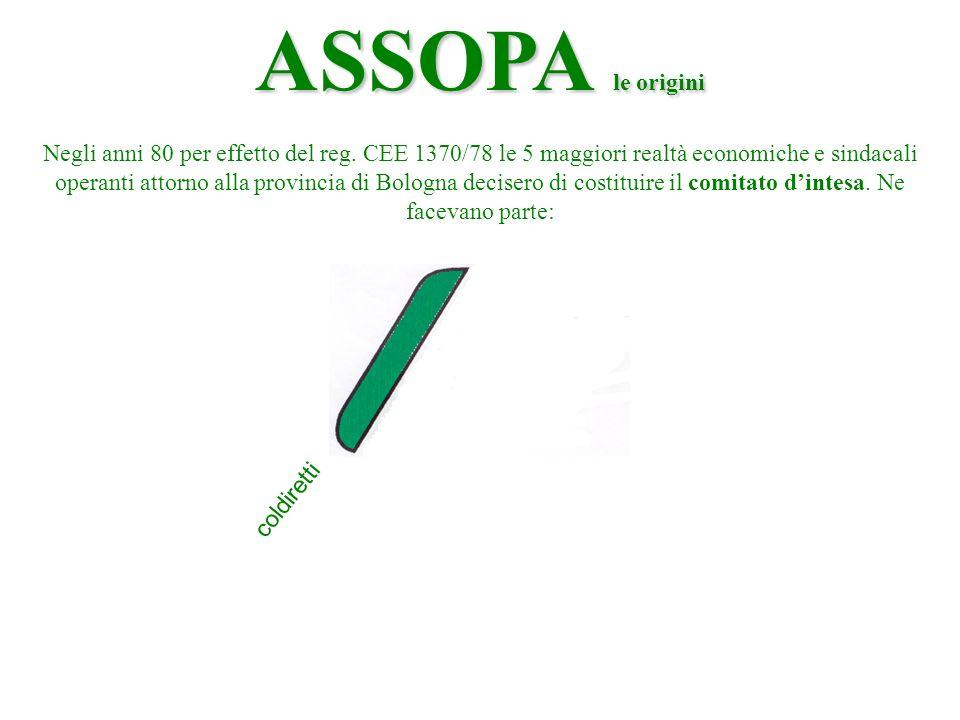 coldiretti ASSOPA le origini Negli anni 80 per effetto del reg.