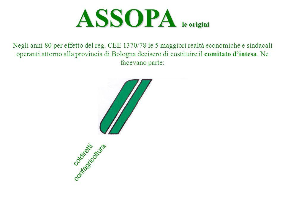 coldiretti confagricoltura ASSOPA le origini Negli anni 80 per effetto del reg.