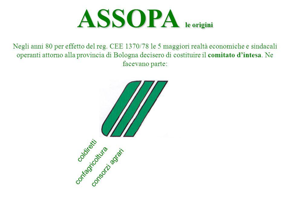 coldiretti confagricoltura consorzi agrari ASSOPA le origini Negli anni 80 per effetto del reg.