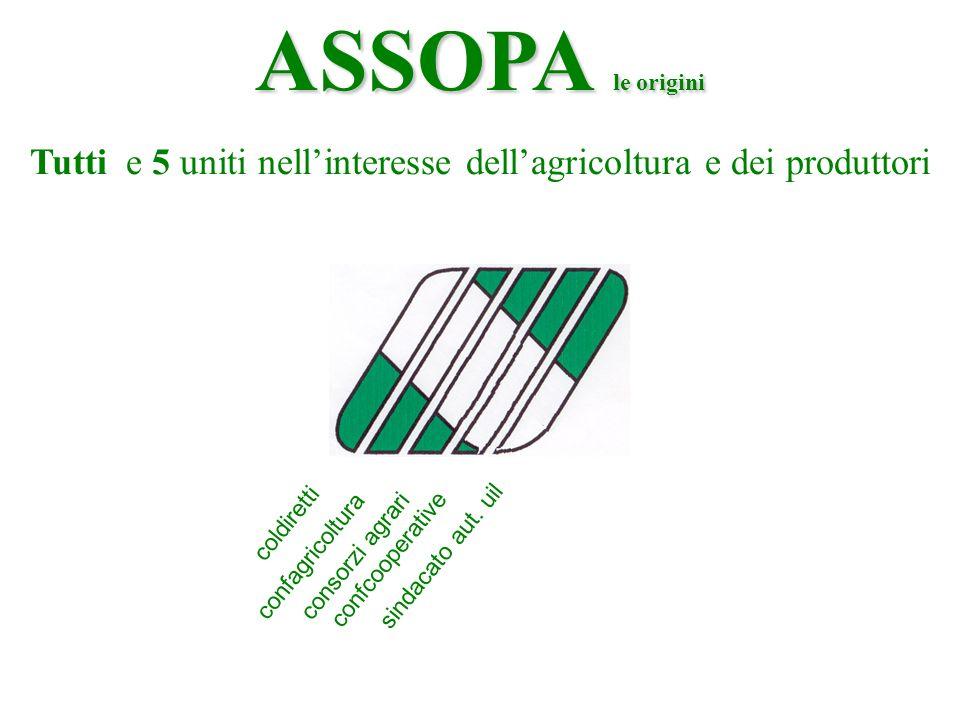 ASSOPA le origini coldiretti confagricoltura consorzi agrari confcooperative sindacato aut.