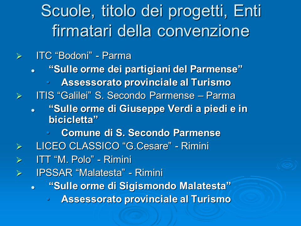 Scuole, titolo dei progetti, Enti firmatari della convenzione ITC Bodoni - Parma ITC Bodoni - Parma Sulle orme dei partigiani del Parmense Sulle orme dei partigiani del Parmense Assessorato provinciale al TurismoAssessorato provinciale al Turismo ITIS Galilei S.