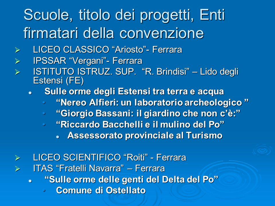 LICEO CLASSICO Ariosto- Ferrara LICEO CLASSICO Ariosto- Ferrara IPSSAR Vergani- Ferrara IPSSAR Vergani- Ferrara ISTITUTO ISTRUZ. SUP. R. Brindisi – Li