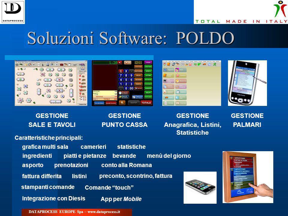 Soluzioni Software: POLDO DATAPROCESS EUROPE Spa – www.dataprocess.it GESTIONE SALE E TAVOLI GESTIONE PUNTO CASSA GESTIONE Anagrafica, Listini, Statis