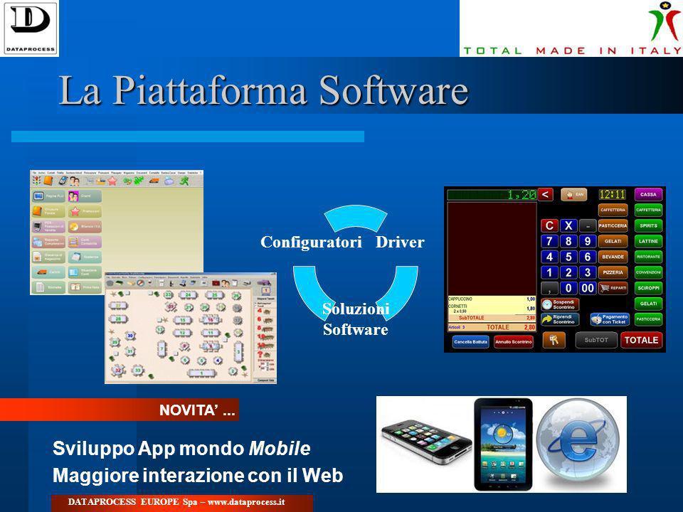 La Piattaforma Software NOVITA... Sviluppo App mondo Mobile Maggiore interazione con il Web Driver Soluzioni Software Configuratori DATAPROCESS EUROPE