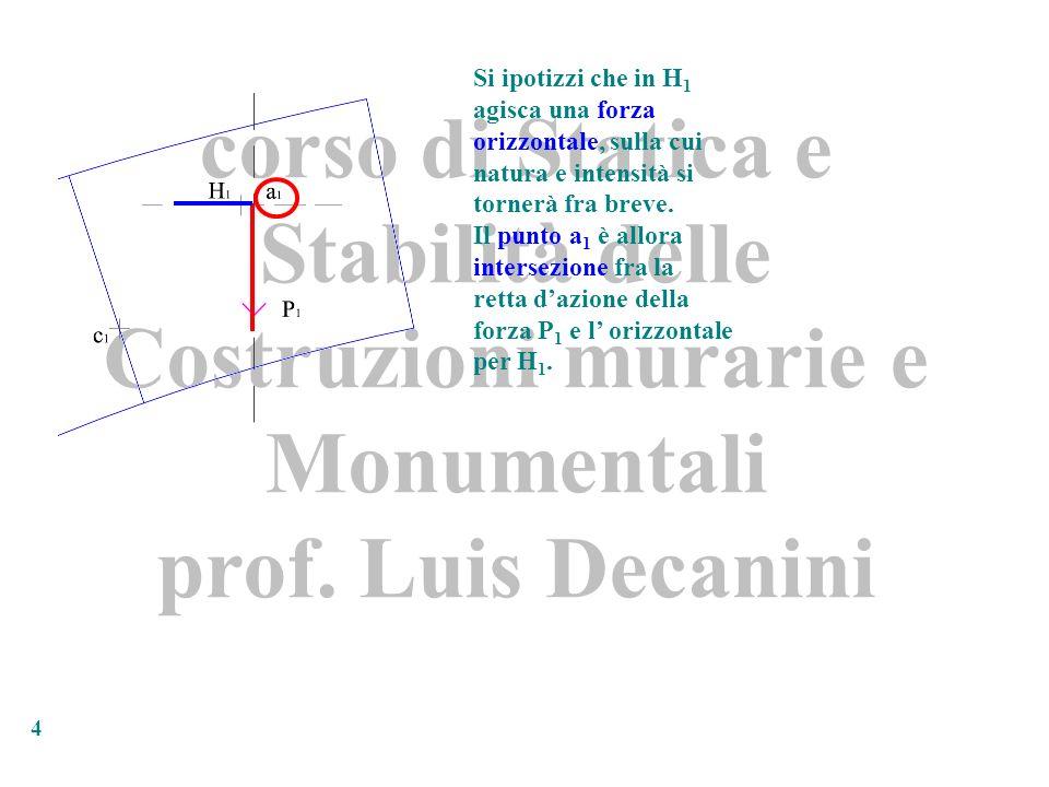 corso di Statica e Stabilità delle Costruzioni murarie e Monumentali prof. Luis Decanini 4 Si ipotizzi che in H 1 agisca una forza orizzontale, sulla