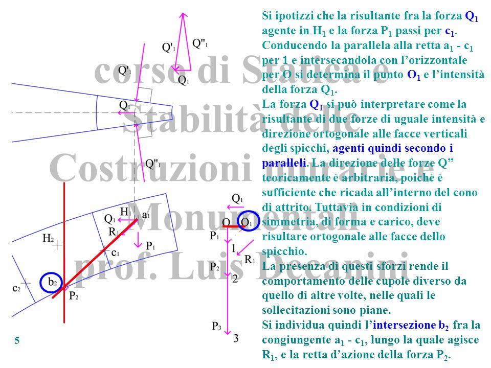 corso di Statica e Stabilità delle Costruzioni murarie e Monumentali prof. Luis Decanini 5 Si ipotizzi che la risultante fra la forza Q 1 agente in H