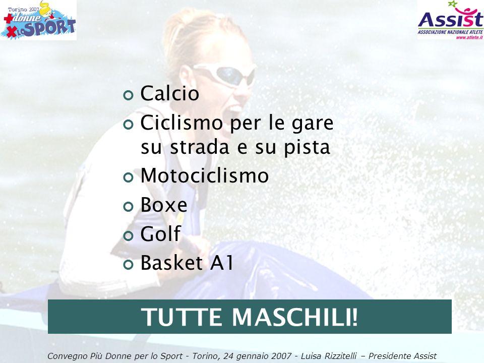 Convegno Più Donne per lo Sport - Torino, 24 gennaio 2007 - Luisa Rizzitelli – Presidente Assist Calcio Ciclismo per le gare su strada e su pista Motociclismo Boxe Golf Basket A1 TUTTE MASCHILI!