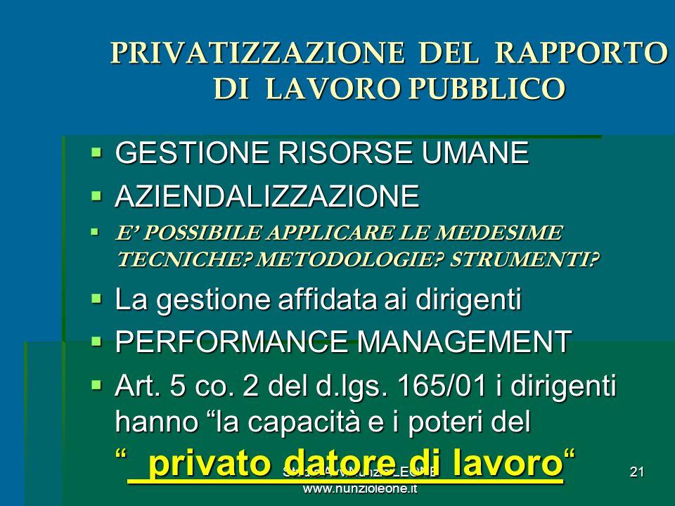 Studio Avv.Nunzio LEONE www.nunzioleone.it 21 PRIVATIZZAZIONE DEL RAPPORTO DI LAVORO PUBBLICO GESTIONE RISORSE UMANE GESTIONE RISORSE UMANE AZIENDALIZZAZIONE AZIENDALIZZAZIONE E POSSIBILE APPLICARE LE MEDESIME TECNICHE.