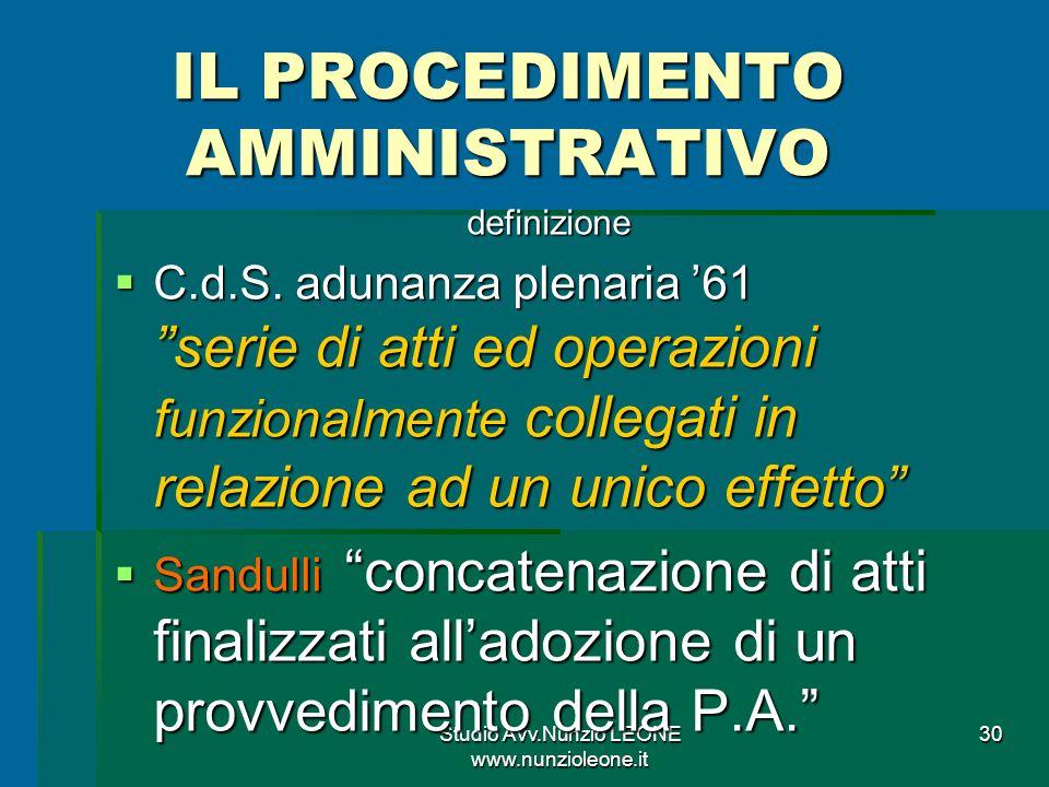 Studio Avv.Nunzio LEONE www.nunzioleone.it 30 IL PROCEDIMENTO AMMINISTRATIVO definizione C.d.S.