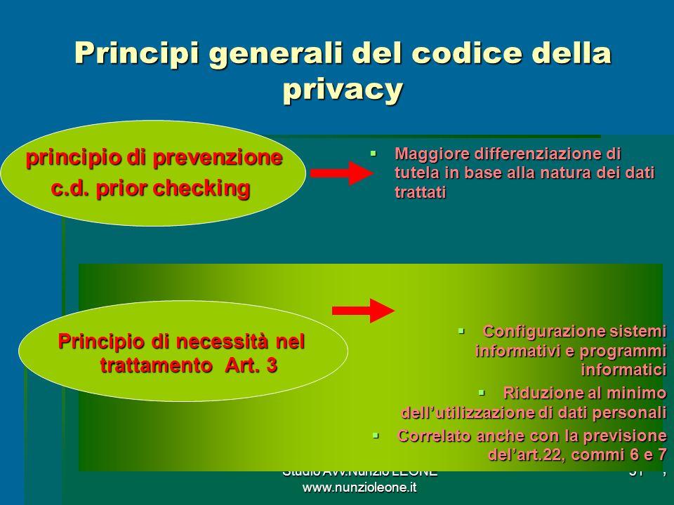 Studio Avv.Nunzio LEONE www.nunzioleone.it 51 Principi generali del codice della privacy principio di prevenzione principio di prevenzione c.d.