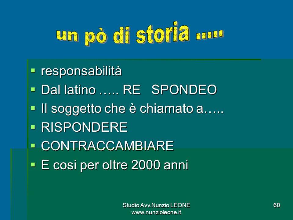 Studio Avv.Nunzio LEONE www.nunzioleone.it 60 responsabilità responsabilità Dal latino …..