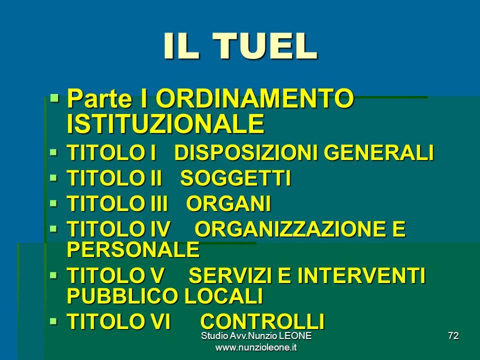 Studio Avv.Nunzio LEONE www.nunzioleone.it 72 IL TUEL Parte I ORDINAMENTO ISTITUZIONALE Parte I ORDINAMENTO ISTITUZIONALE TITOLO I DISPOSIZIONI GENERALI TITOLO I DISPOSIZIONI GENERALI TITOLO II SOGGETTI TITOLO II SOGGETTI TITOLO III ORGANI TITOLO III ORGANI TITOLO IV ORGANIZZAZIONE E PERSONALE TITOLO IV ORGANIZZAZIONE E PERSONALE TITOLO V SERVIZI E INTERVENTI PUBBLICO LOCALI TITOLO V SERVIZI E INTERVENTI PUBBLICO LOCALI TITOLO VI CONTROLLI TITOLO VI CONTROLLI