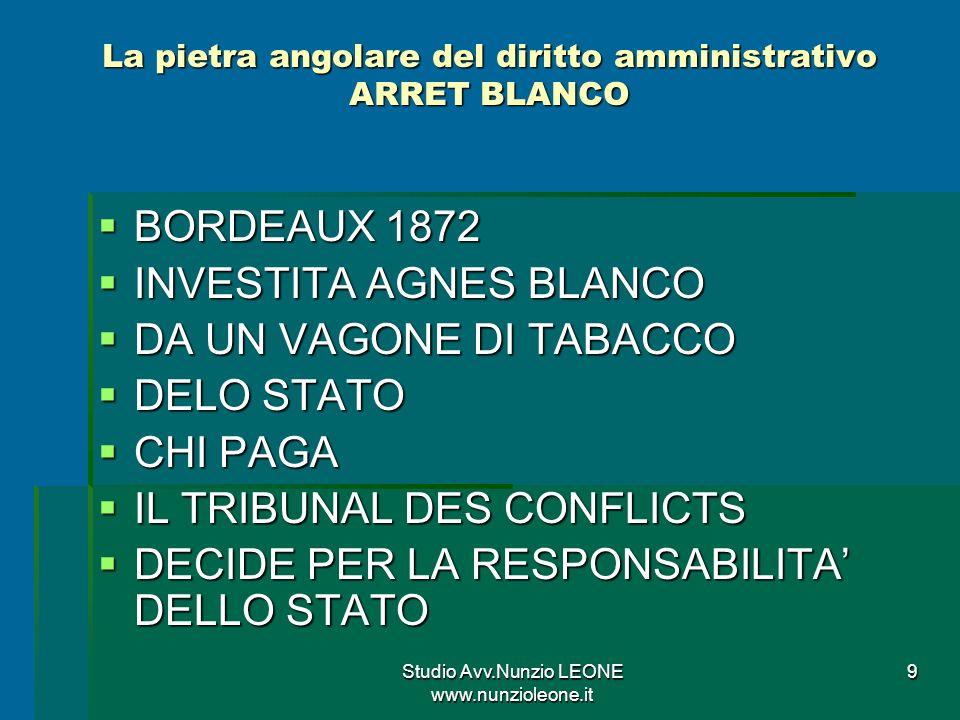 Studio Avv.Nunzio LEONE www.nunzioleone.it 9 La pietra angolare del diritto amministrativo ARRET BLANCO BORDEAUX 1872 BORDEAUX 1872 INVESTITA AGNES BLANCO INVESTITA AGNES BLANCO DA UN VAGONE DI TABACCO DA UN VAGONE DI TABACCO DELO STATO DELO STATO CHI PAGA CHI PAGA IL TRIBUNAL DES CONFLICTS IL TRIBUNAL DES CONFLICTS DECIDE PER LA RESPONSABILITA DELLO STATO DECIDE PER LA RESPONSABILITA DELLO STATO