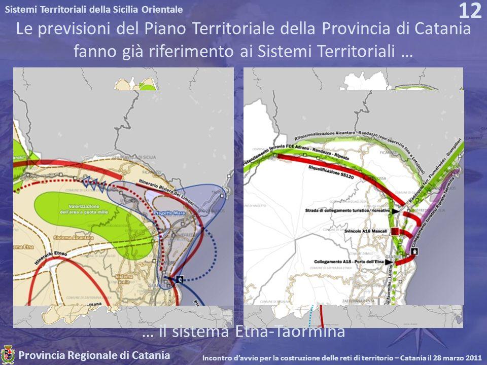 Provincia Regionale di Catania Sistemi Territoriali della Sicilia Orientale Incontro davvio per la costruzione delle reti di territorio – Catania il 28 marzo 2011 12 Le previsioni del Piano Territoriale della Provincia di Catania fanno già riferimento ai Sistemi Territoriali … … il sistema Etna-Taormina