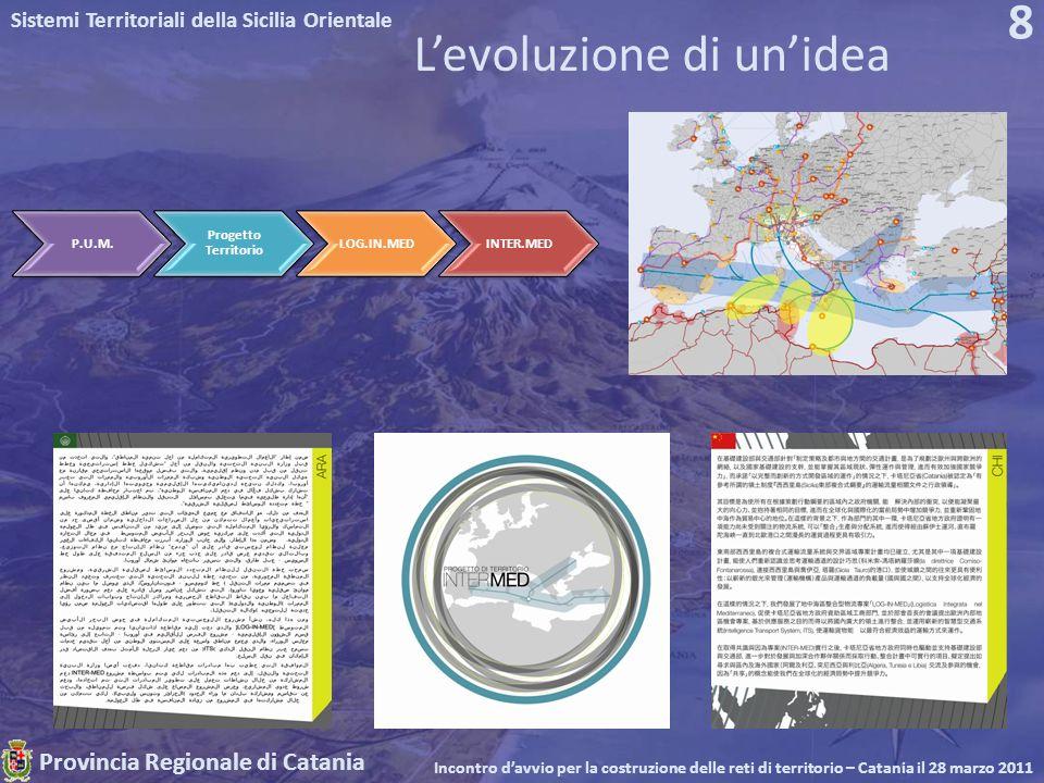 Provincia Regionale di Catania Sistemi Territoriali della Sicilia Orientale Incontro davvio per la costruzione delle reti di territorio – Catania il 28 marzo 2011 8 Levoluzione di unidea P.U.M.