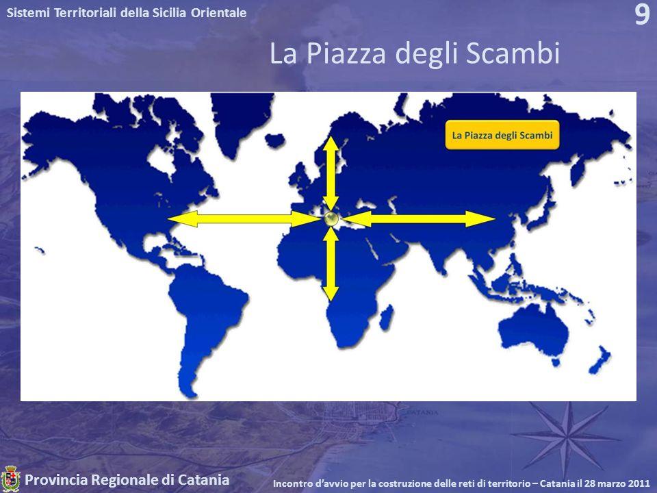 Provincia Regionale di Catania Sistemi Territoriali della Sicilia Orientale Incontro davvio per la costruzione delle reti di territorio – Catania il 28 marzo 2011 9 La Piazza degli Scambi