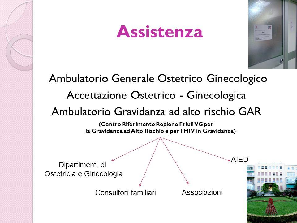 Formazione Scuole Secondarie I grado Regione Friuli Venezia Giulia Personale Socio - Sanitario