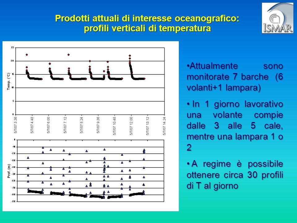 Prodotti attuali di interesse oceanografico: profili verticali di temperatura Attualmente sono monitorate 7 barche (6 volanti+1 lampara)Attualmente so