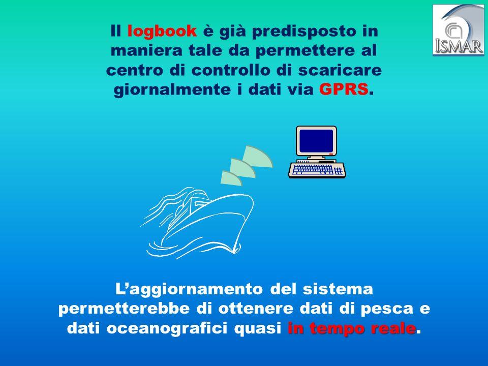 in tempo reale Laggiornamento del sistema permetterebbe di ottenere dati di pesca e dati oceanografici quasi in tempo reale. Il logbook è già predispo