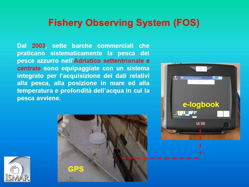 Fishery Observing System (FOS) e-logbook GPS Dal 2003, sette barche commerciali che praticano sistematicamente la pesca del pesce azzurro nellAdriatic