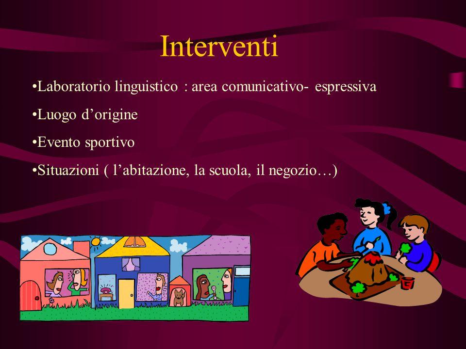 Interventi Laboratorio linguistico : area comunicativo- espressiva Luogo dorigine Evento sportivo Situazioni ( labitazione, la scuola, il negozio…)