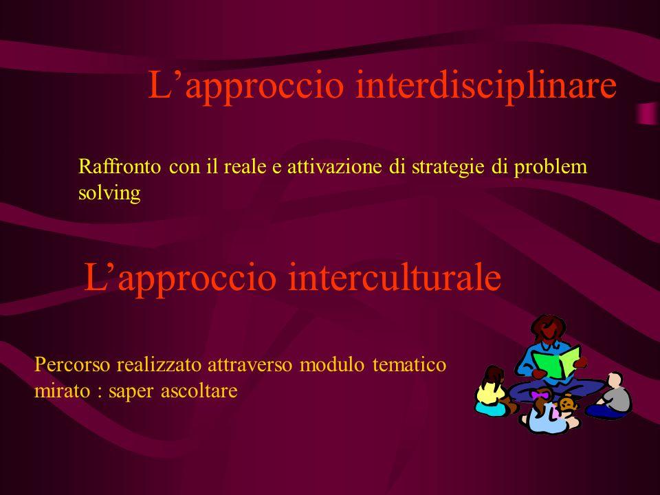 Lapproccio interdisciplinare Raffronto con il reale e attivazione di strategie di problem solving Lapproccio interculturale Percorso realizzato attraverso modulo tematico mirato : saper ascoltare