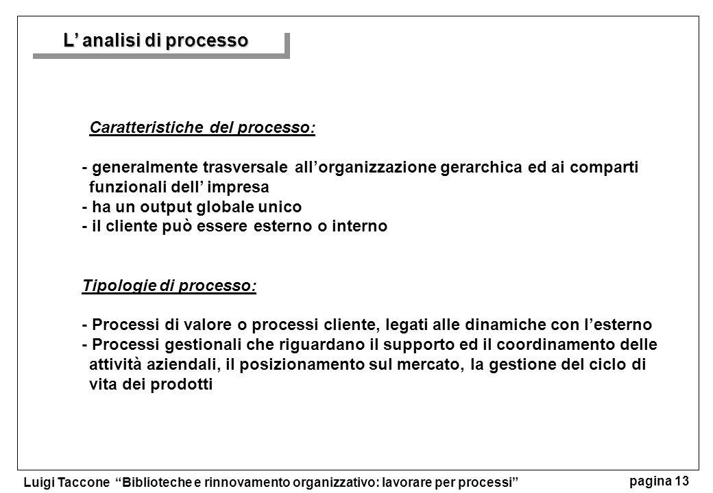 Luigi Taccone Biblioteche e rinnovamento organizzativo: lavorare per processi pagina 13 Caratteristiche del processo: - generalmente trasversale allor